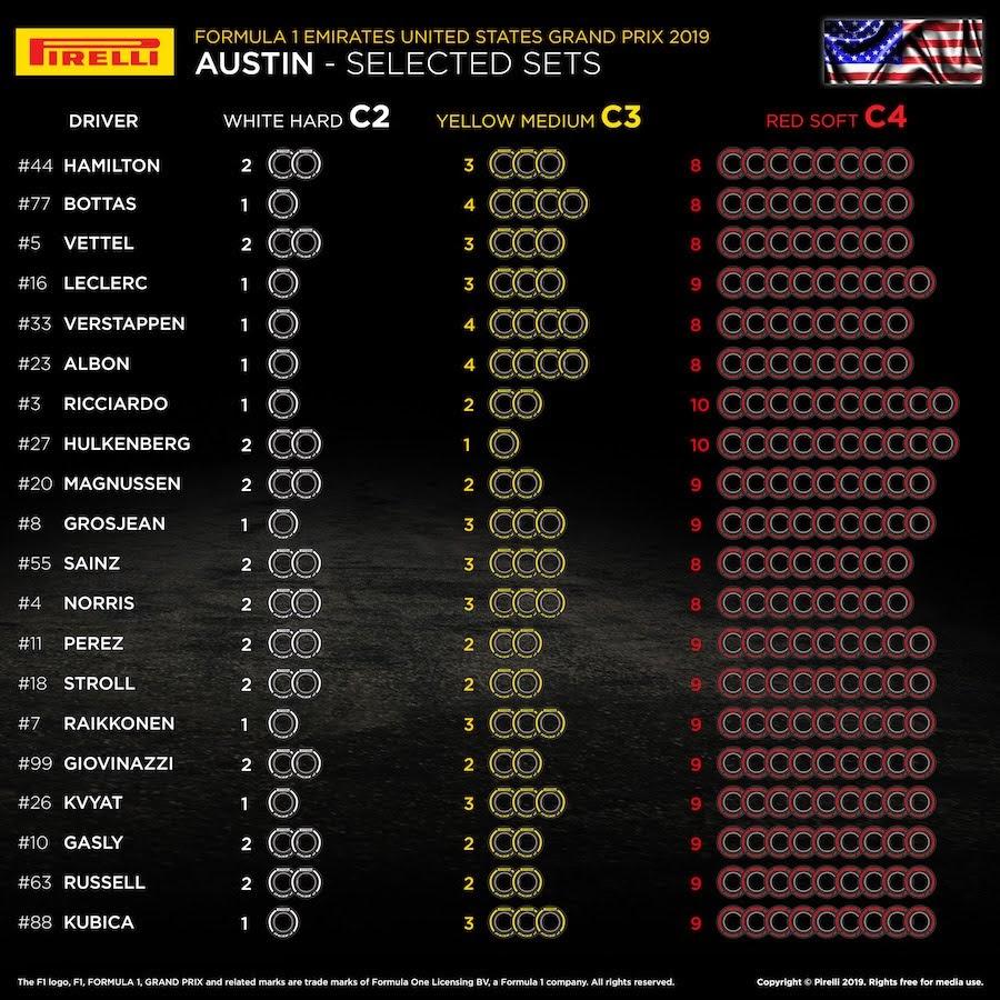 2019年F1アメリカGPタイヤセット