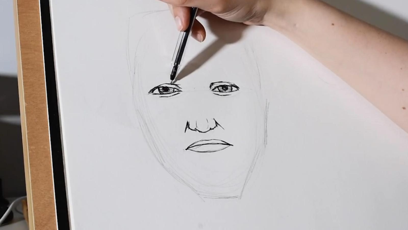eyes nose mouth
