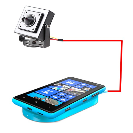 Motion Detector + Sound Detector + Call + EMAIL