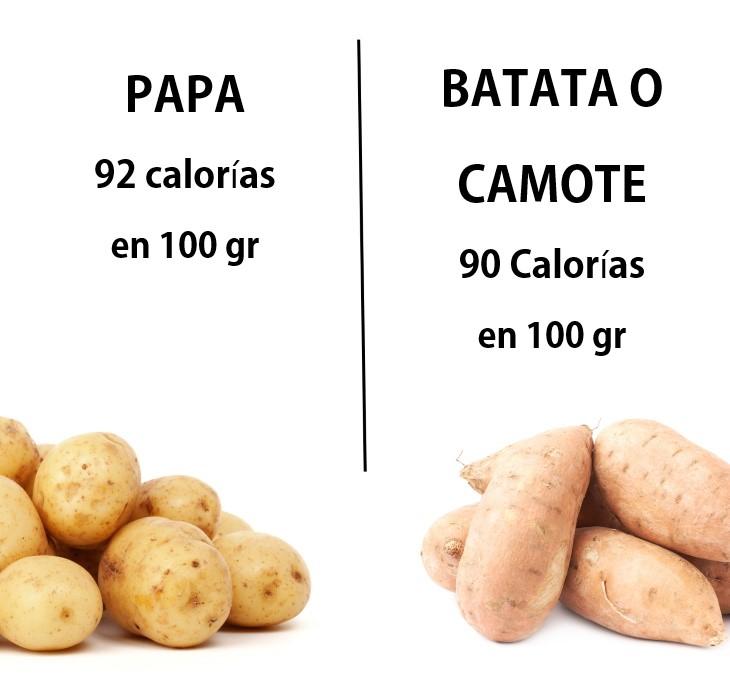 diferencias entre papas y batatas