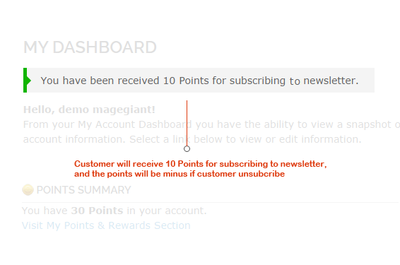 Reward for subscribing to newsletter