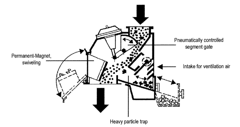 Hammer Mill Parameters That Affects Grinding
