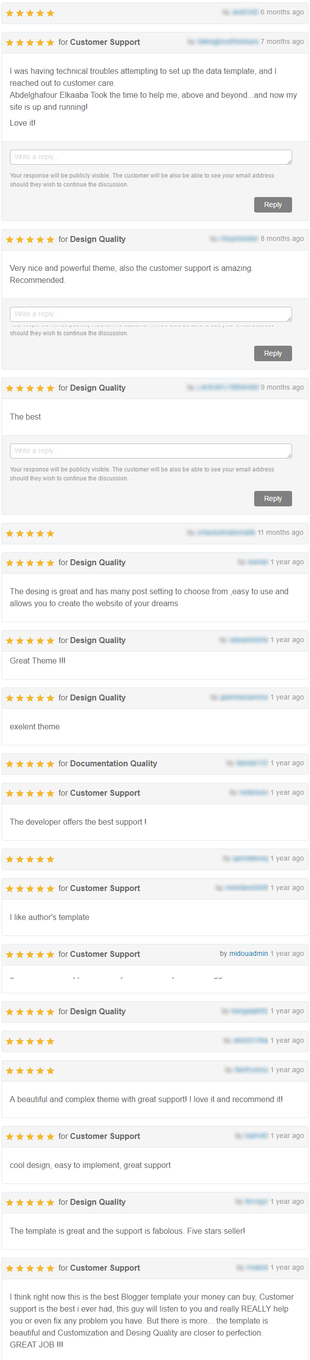 Buyers Reviews