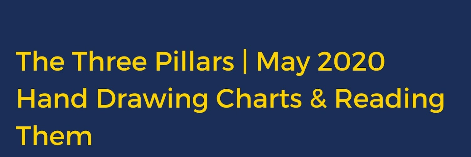 The Three Pillars: Hand Drawing Charts & Reading Them