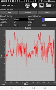 SweetBeat HRV- screenshot thumbnail