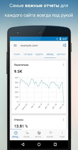 Ya.Analytics - Яндекс Метрика Screenshot