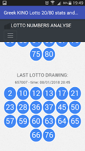 Greek KINO Lotto 20/80 Stats and Numbers Analyse - náhled
