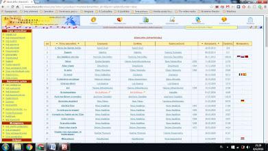Photo: Το προφίλ stixoi.info εμφανίζει στη λίστα με τα απεσταλμένα του τραγούδια πρώτο τον Ύμνο Της Χρυσής Αυγής.