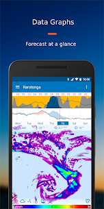 Flowx: Weather Map Forecast Mod 3.294 Apk (Pro Unlocked) 2