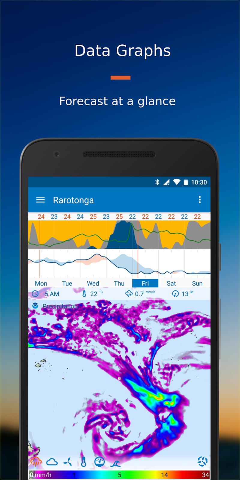 Flowx: Weather Map Forecast Screenshot 1
