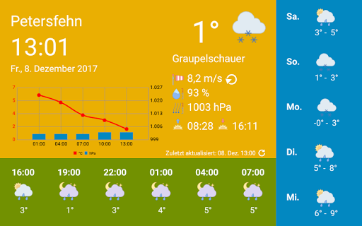WhatWeather - Weather Station ad-free 1.3.6 screenshots 5