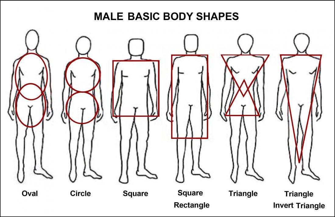 verschillende typen mannen lichamen