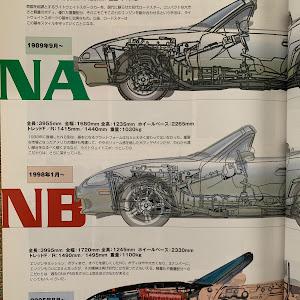 ロードスター NCEC 2005年式 NC1 RSのカスタム事例画像 「ぱぱいや」さんの2019年01月22日14:30の投稿