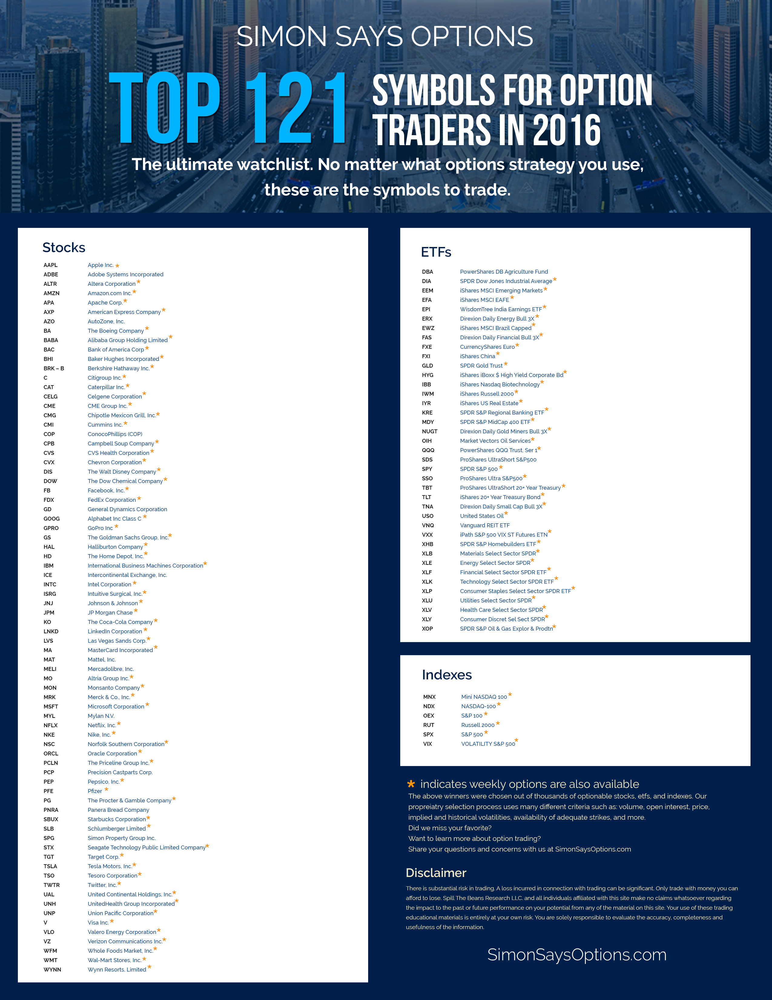 Best optionable stocks to trade