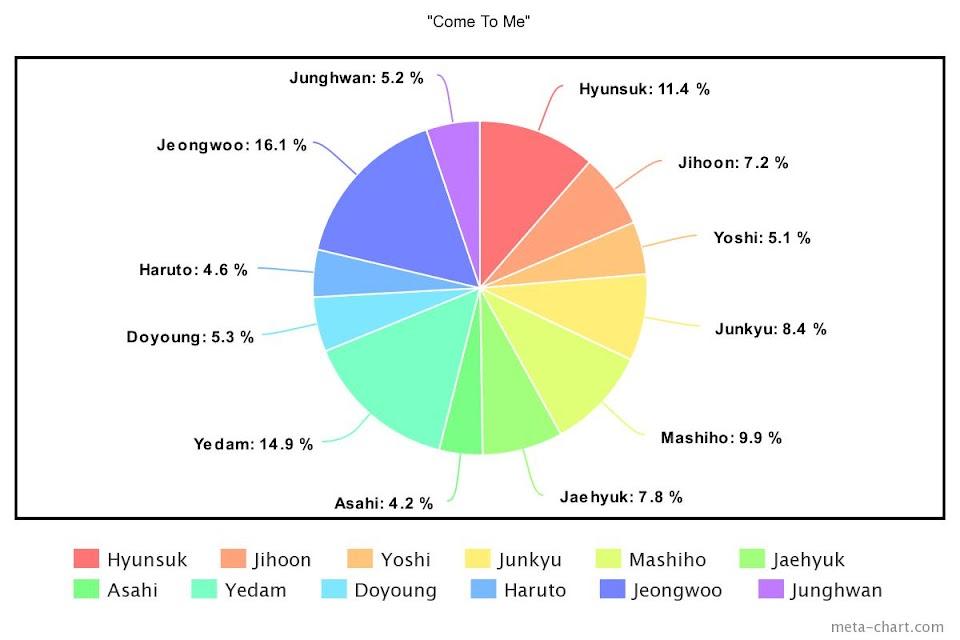 meta-chart - 2021-01-19T225810.236