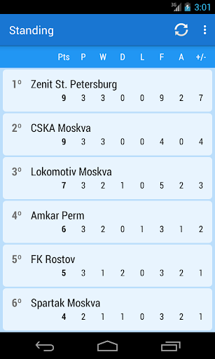 Predictor Russian Football