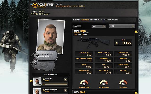 T4G Blacklist Add-on