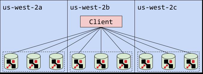 Client - Server architecture.png
