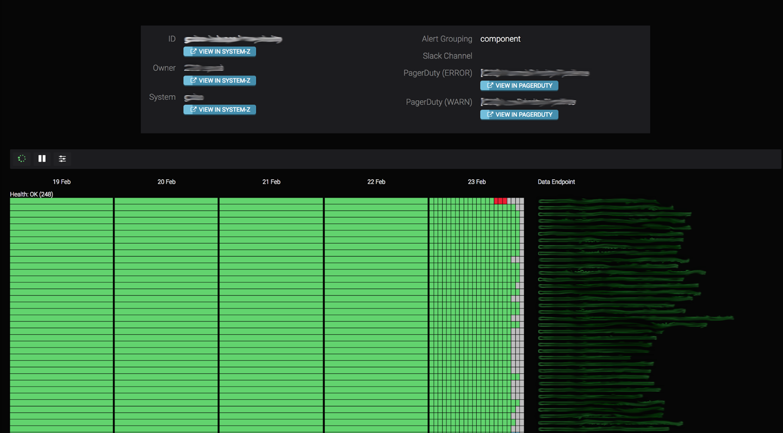 #datamon-for-spotifys-data-monitoring-system