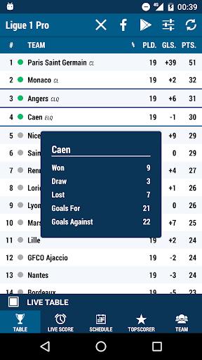 Ligue 1 Pro screenshot