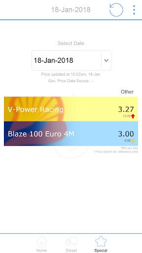 Weekly Petrol Price Malaysia  screenshots 3