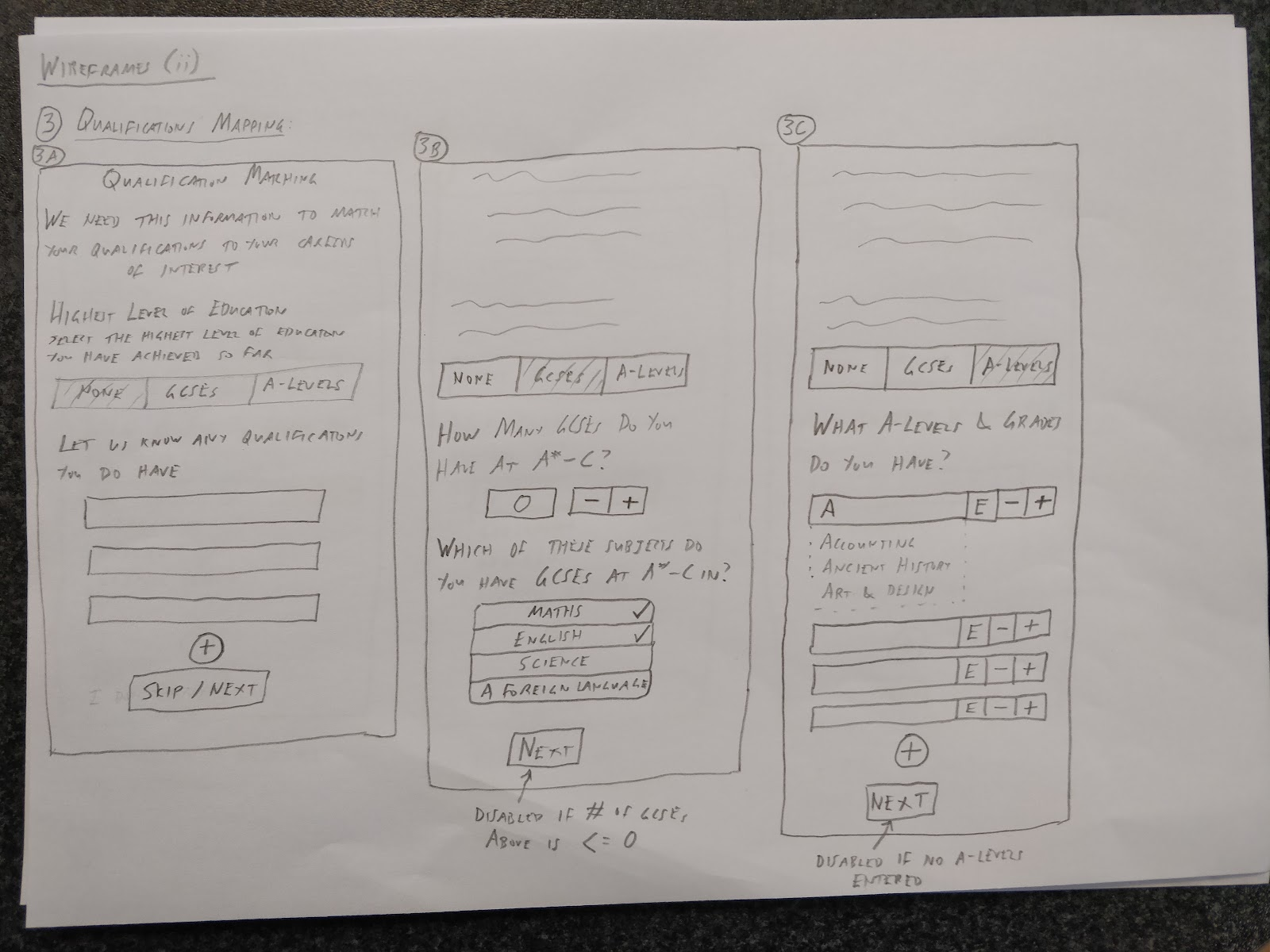 Wireframes of the education input screen that powers our Pathways feature