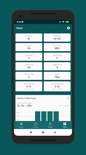 iFasting - Simple Intermittent Fasting Tracker screenshots 3