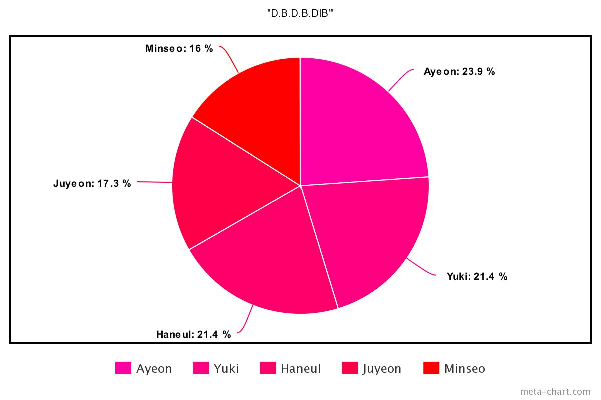 meta-chart - 2021-01-15T163650.443