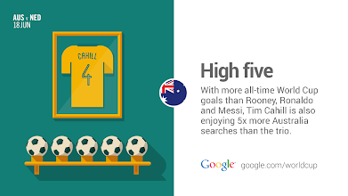 Photo: He may live down under but now he's on top. #GoogleTrends