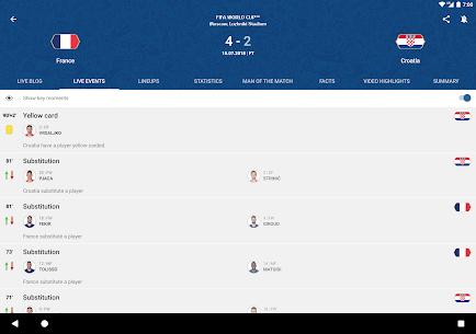 FIFA Tournaments, Soccer News & Live Scores 9