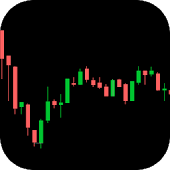 Trader Risk Managment Android APK Download Free By Channel 19