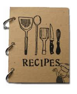Top Rated Recipes