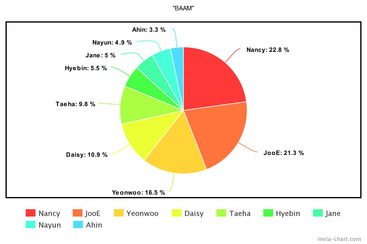 meta-chart - 2021-02-03T151248.283