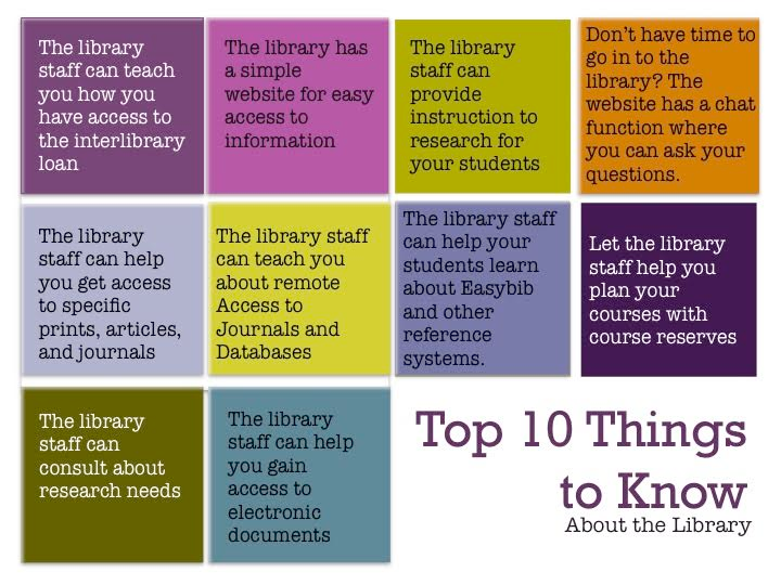 The Top 10 Things to know about the Library.