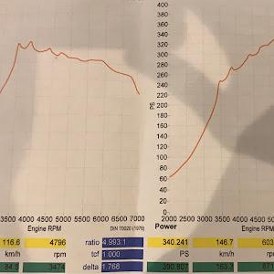 ランサーエボリューション Ⅸ  GSRのカスタム事例画像 440(よしを)さんの2019年11月26日16:03の投稿