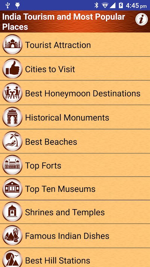 India Top Tourist Places Guide- screenshot