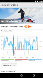 PCMark for Android Benchmark- screenshot thumbnail