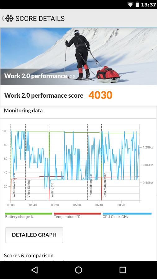 PCMark for Android Benchmark- screenshot