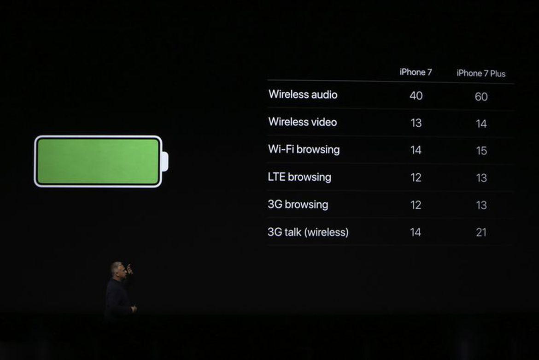 Đánh giá toàn diện Iphone 7 và Iphone 7Plus 7