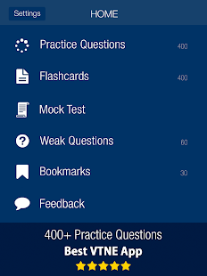 VTNE Practice Test Prep 2019 - Flashcards