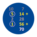 Systematic method for multiplying two numbers icon