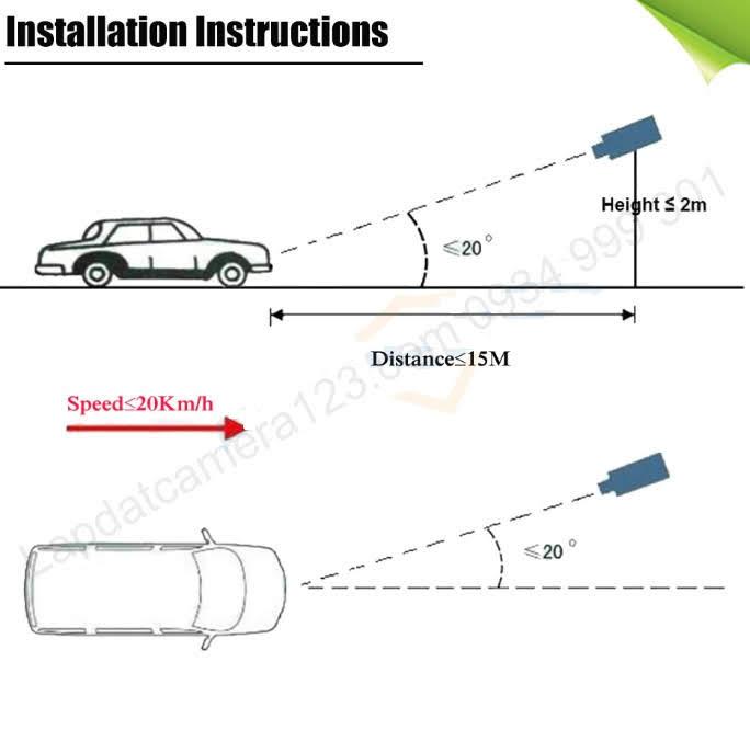 camera nhận diện biển số xe