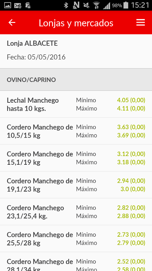 Santander Agro- screenshot