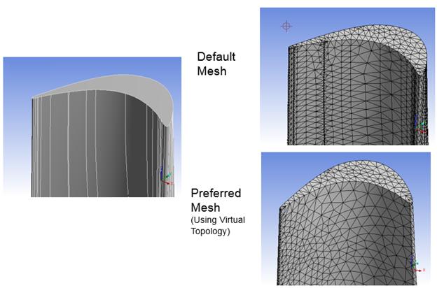 ANSYS Сетка, созданная по умолчанию, (справа вверху) и более предпочтительная сетка, созданная с помощью виртуальной топологии (справа внизу) – обе созданы на одной и той же геометрии, содержащей узкие грани