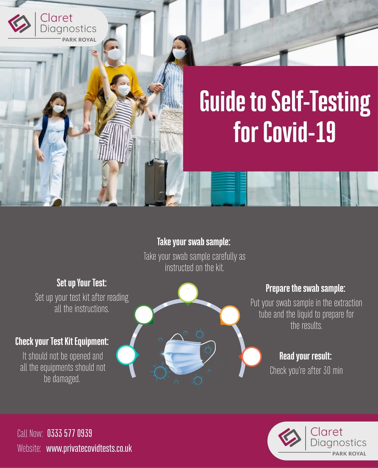 Guide to Self-Testing for Covid-19.jpg