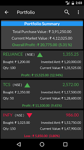 Indian Stock Market Quotes - Live Share Prices  screenshots 14