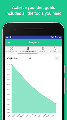 Carb Manager - Keto & Low Carb Diet Tracker