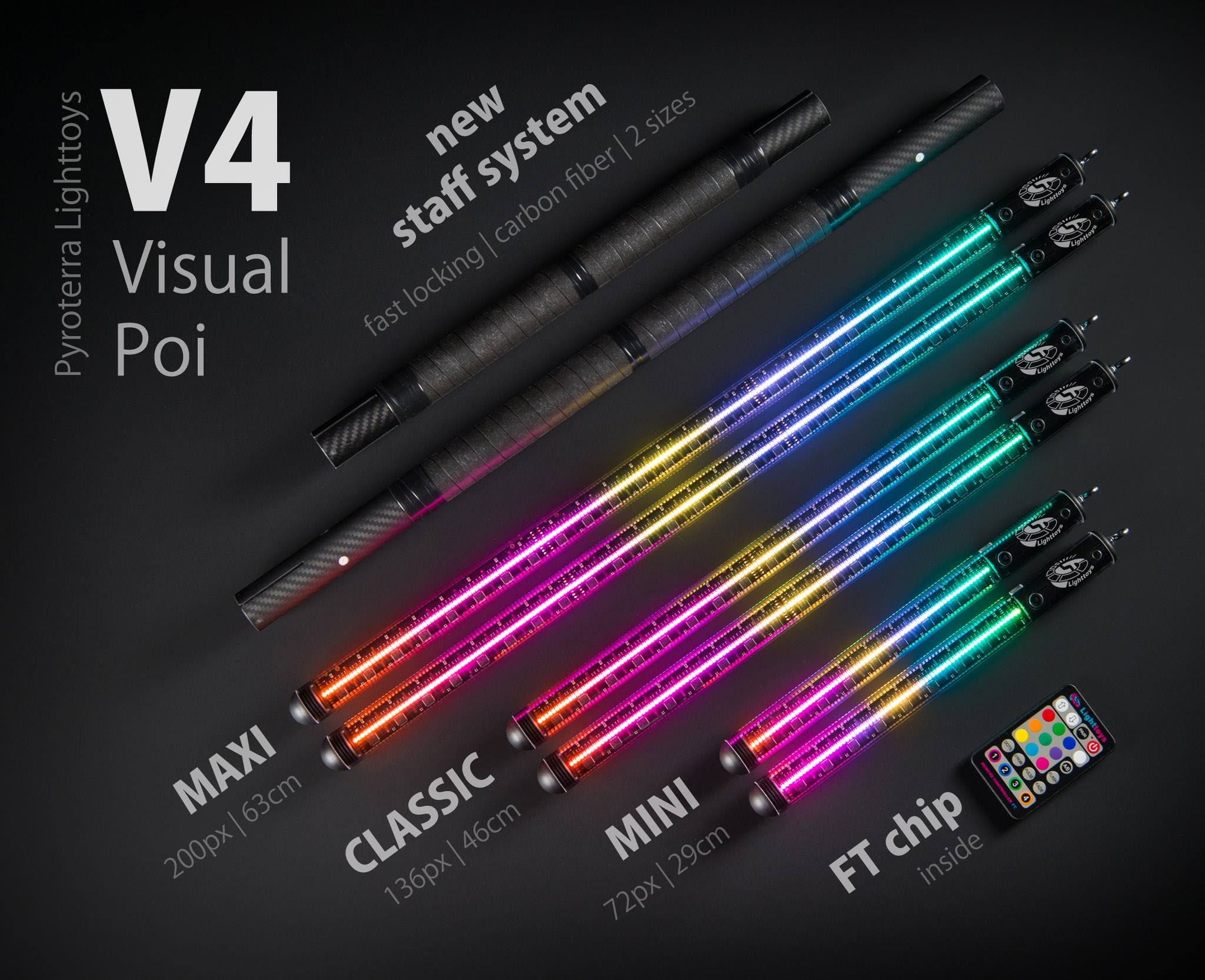 Visual Poi V4