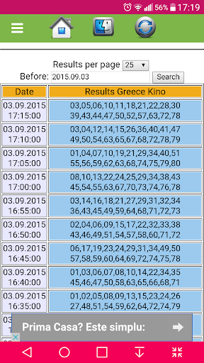 Results Greece Kino
