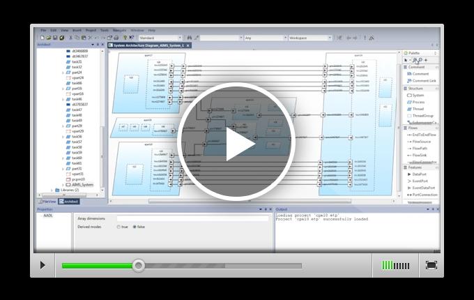 Демонстрация анализа AADL-моделей в среде разработки ANSYS SCADE Architect. Видео создано компанией Adventium Labs